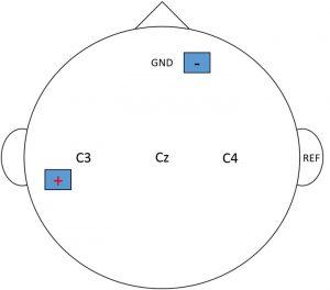محل قرارگیری الکترودهای EEG و tDCS